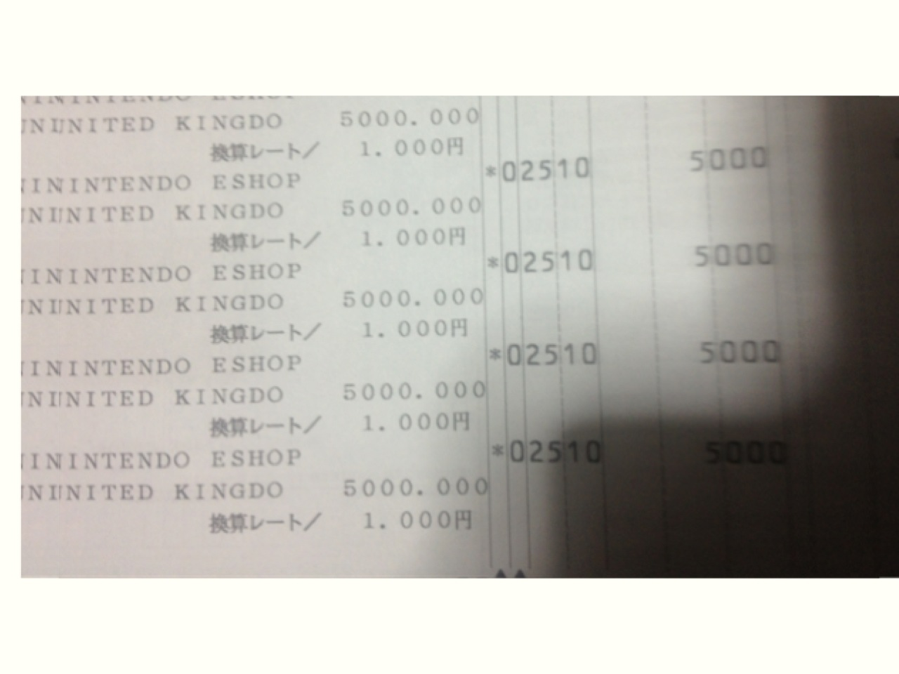 NINTENDO ESHOPからカード利用明細に身に覚えのない多額の請求